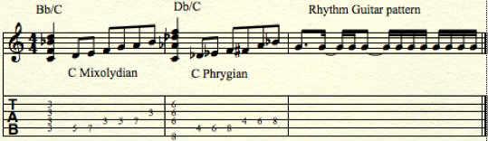 mixolydian-chord-progression