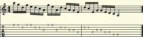 scale-sequence-a-minor