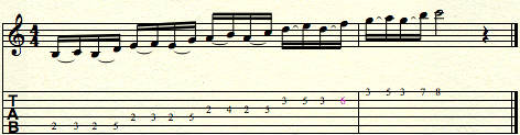 guitar scale-sequence-c-major