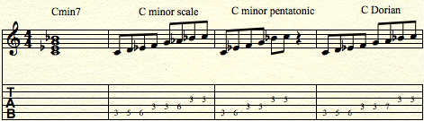 scales-for-minor-chord improvisation
