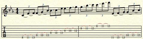 c-minor-symmetrical