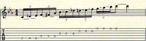 c-minor-symmetrical-scale