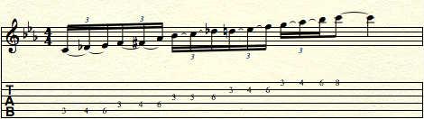 c-minor-symmetrical-scale