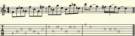 diminished-scale-guitar improv-