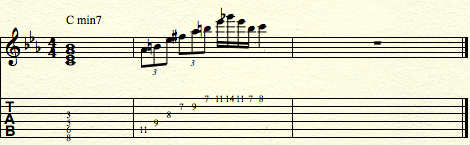 c minor improvisation
