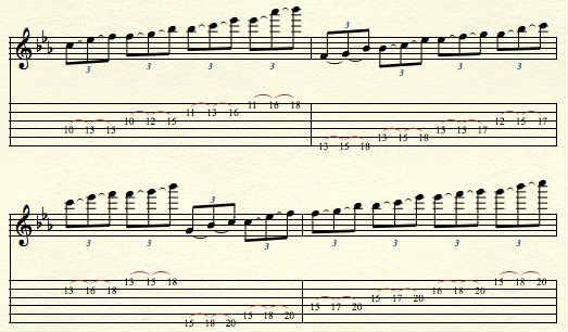 symmetrical-guitar-scale