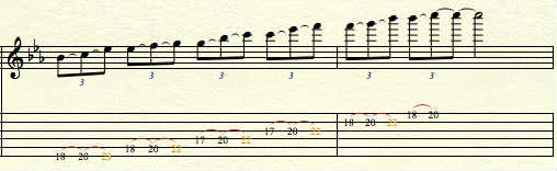 symmetrical-scale-in-c-minor