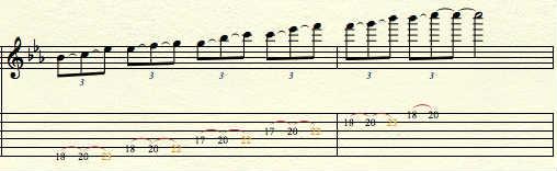 symmetrical-scale-in-c-minor