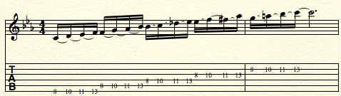 symmetrical-scale-four-notes-per-string